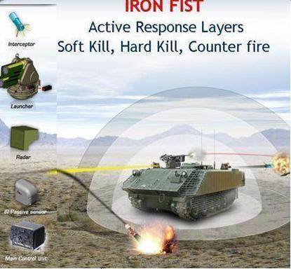 Photo of منظومة القبضه الحديديه تتصدى لصاروخ ثان أطلقه الفلسطينيون على دبابة إسرائيلية