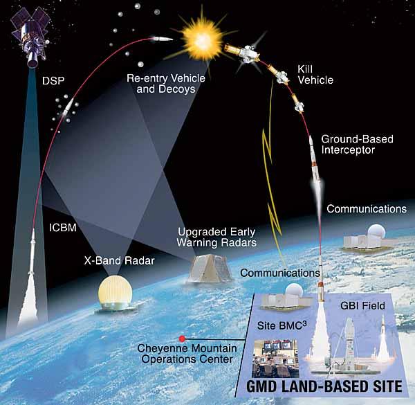 Photo of غيتس: إنشاء درع صاروخية سيستمر في دول وسط اوروبا ودول الناتو الاخرى
