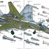 روسيا تعرض احدث منتجاتها في المعرض العسكري في ليبيا