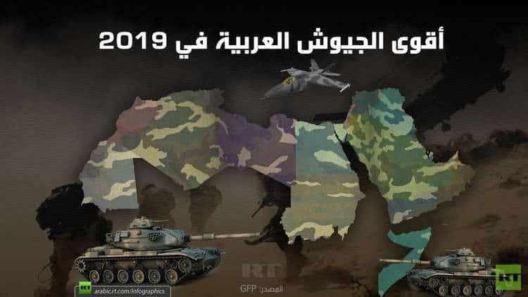 Photo of تصنيف أقوى الجيوش العربية لعام 2019