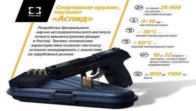 """Photo of تطوير مسدس رياضي نوع """"أسبيد"""" من فئة مسدسات """"أوداف"""" الأوتوماتيكية الروسية"""