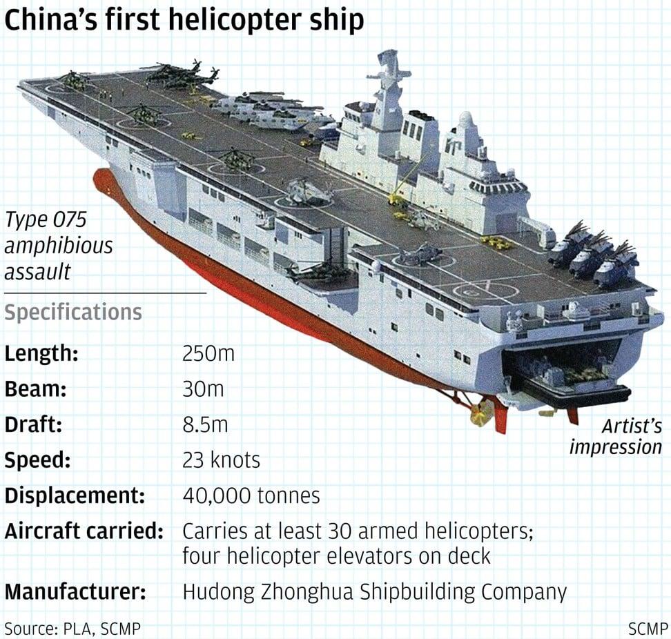 أحدث سفينة حربية برمائية تابعة للبحرية الصينية في عرض البحر لأول مرة