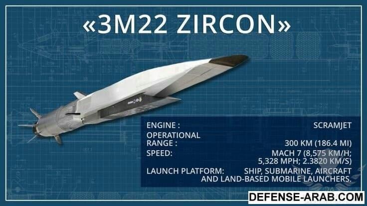روسيا تختبر بنجاح صاروخ زيركون الأسرع من الصوت بـ8 مرات