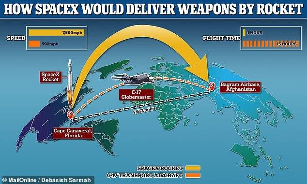 الجيش الأمريكي يصمم صاروخا بمميزات مذهلة