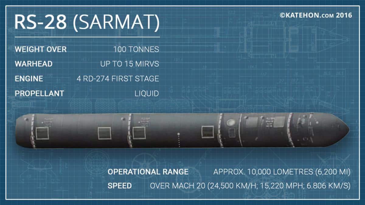 روسيا تختبر صاروخا جديدا عابرا للقارات قادر على تدمير دولة بحجم فرنسا