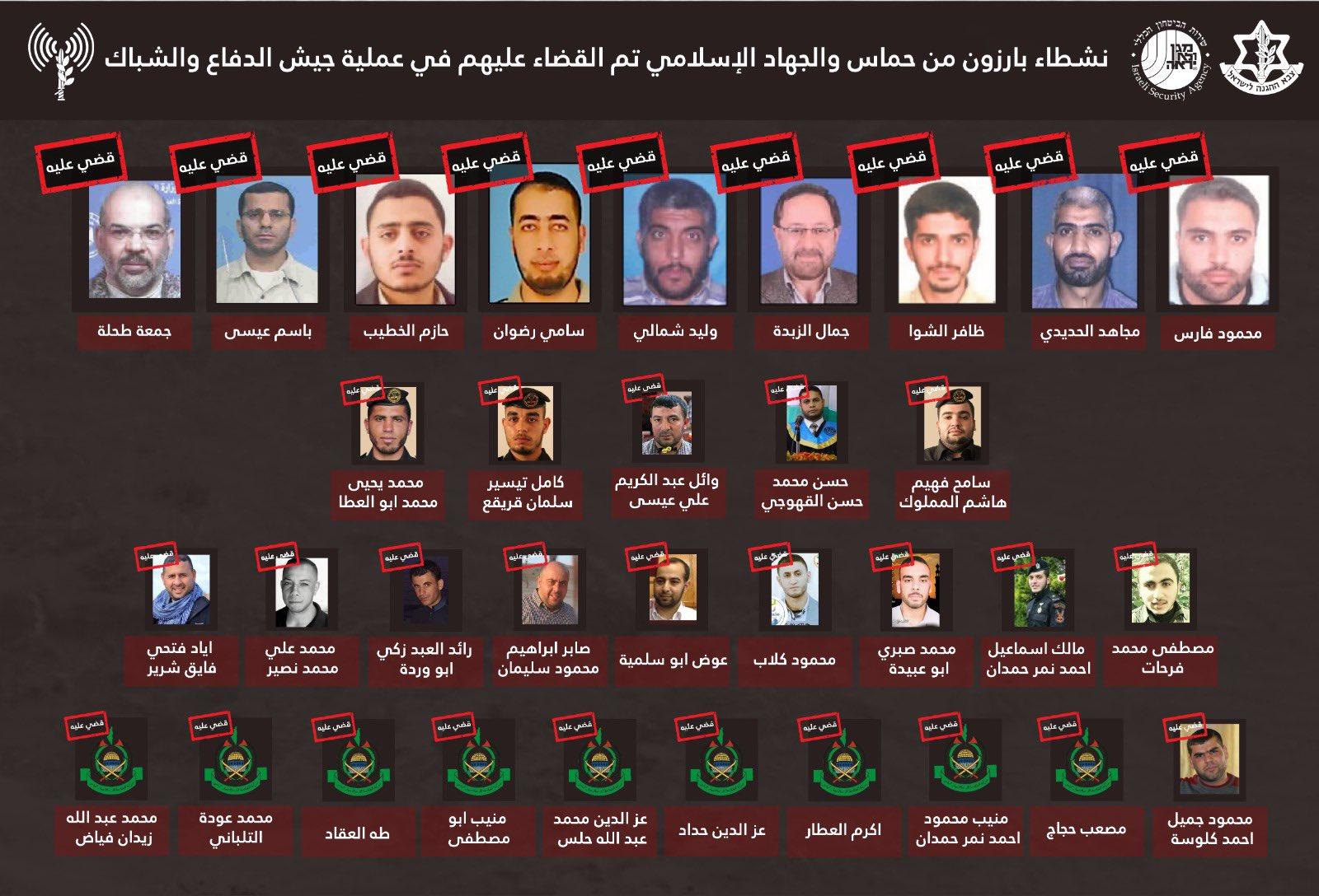 الجيش الإسرائيلي ينشر صور وفيديوهات لمسؤولين كبار في حماس إدعت تصفيتهم