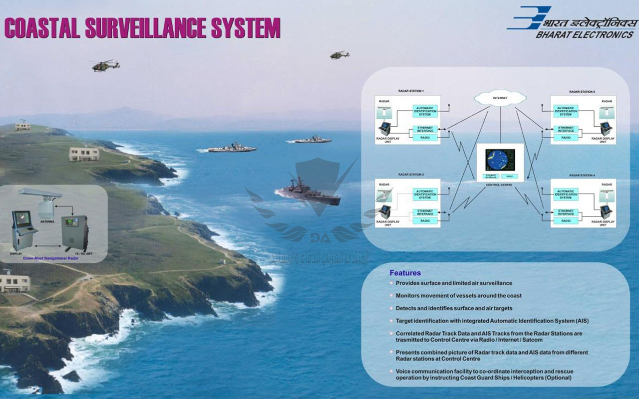 Coastal-surveillance.jpg