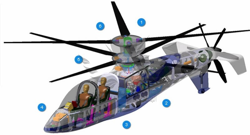 sikorsky-x2-worlds-fastest-helicopter-1.jpg