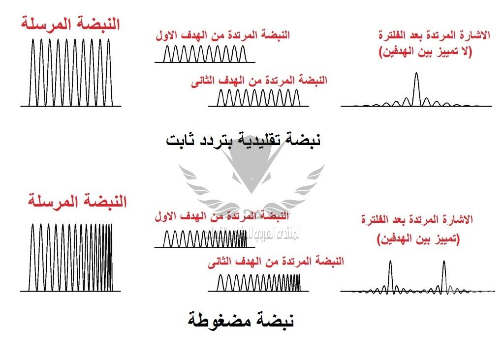 Pulse compression diagram 1024 C.jpg