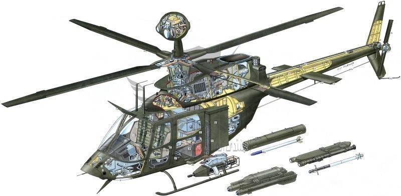 Bell_OH-58_Kiowa.jpg