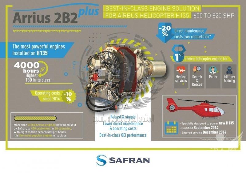 safran_helicopter_engines_-_arrius2b2plus_-_best_engine_solution_for_h135-alt.jpg