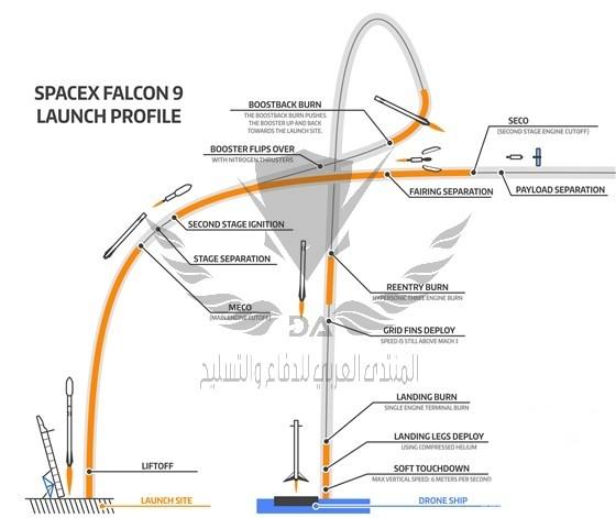 141217-launchprofile_f4fcb1ed474952c078a75c07a96cae6f.fit-560w.jpg