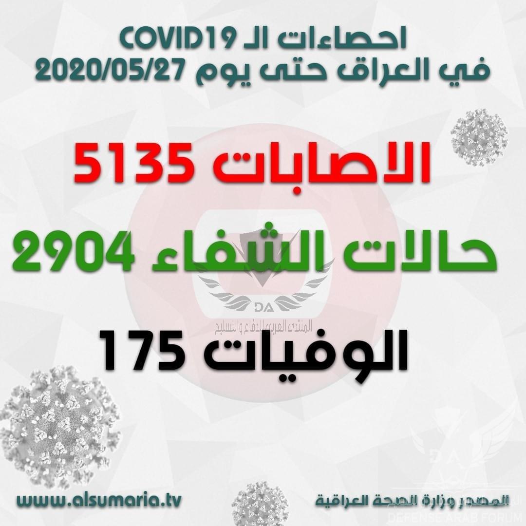 -متابعة مستمرة إنتشار فيروس كورونا - 269659