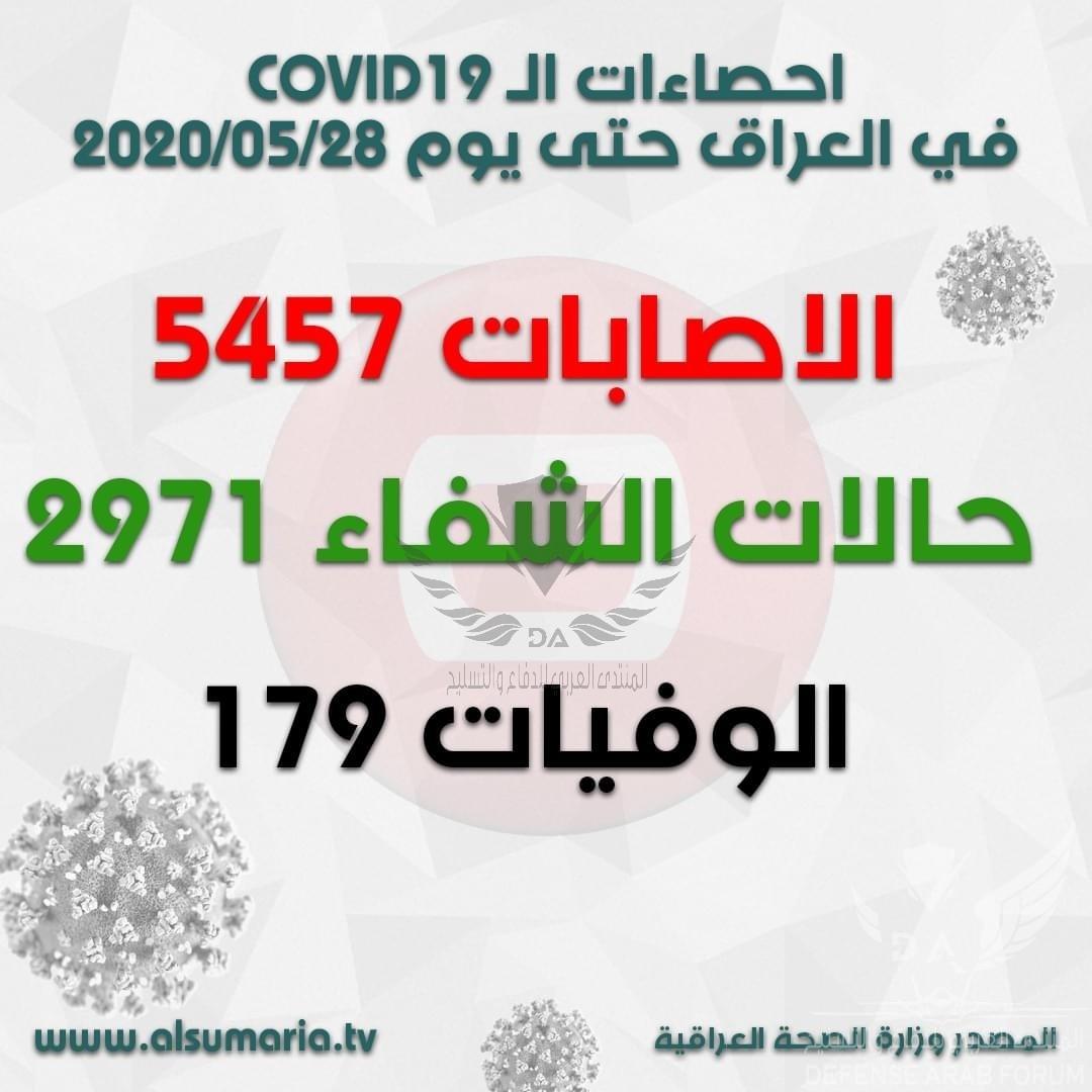 -متابعة مستمرة إنتشار فيروس كورونا - 269862