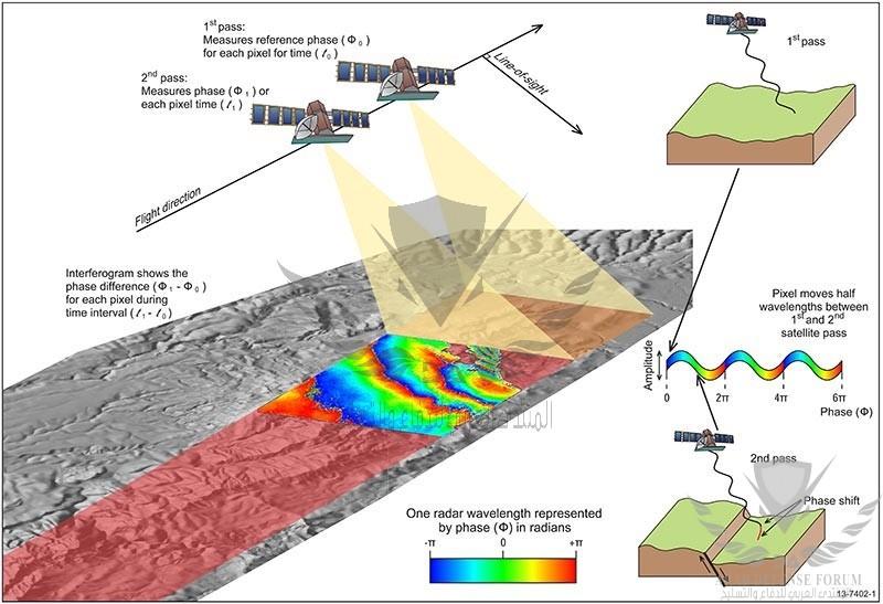 Synthetic-Aperture-Radar-1.jpg