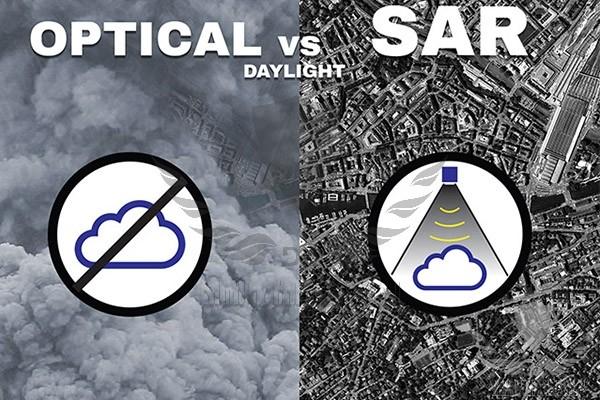 SAR vs Optical.jpg