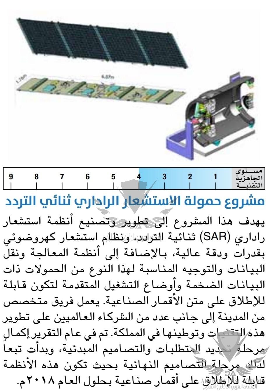 Saudi SAR.jpg