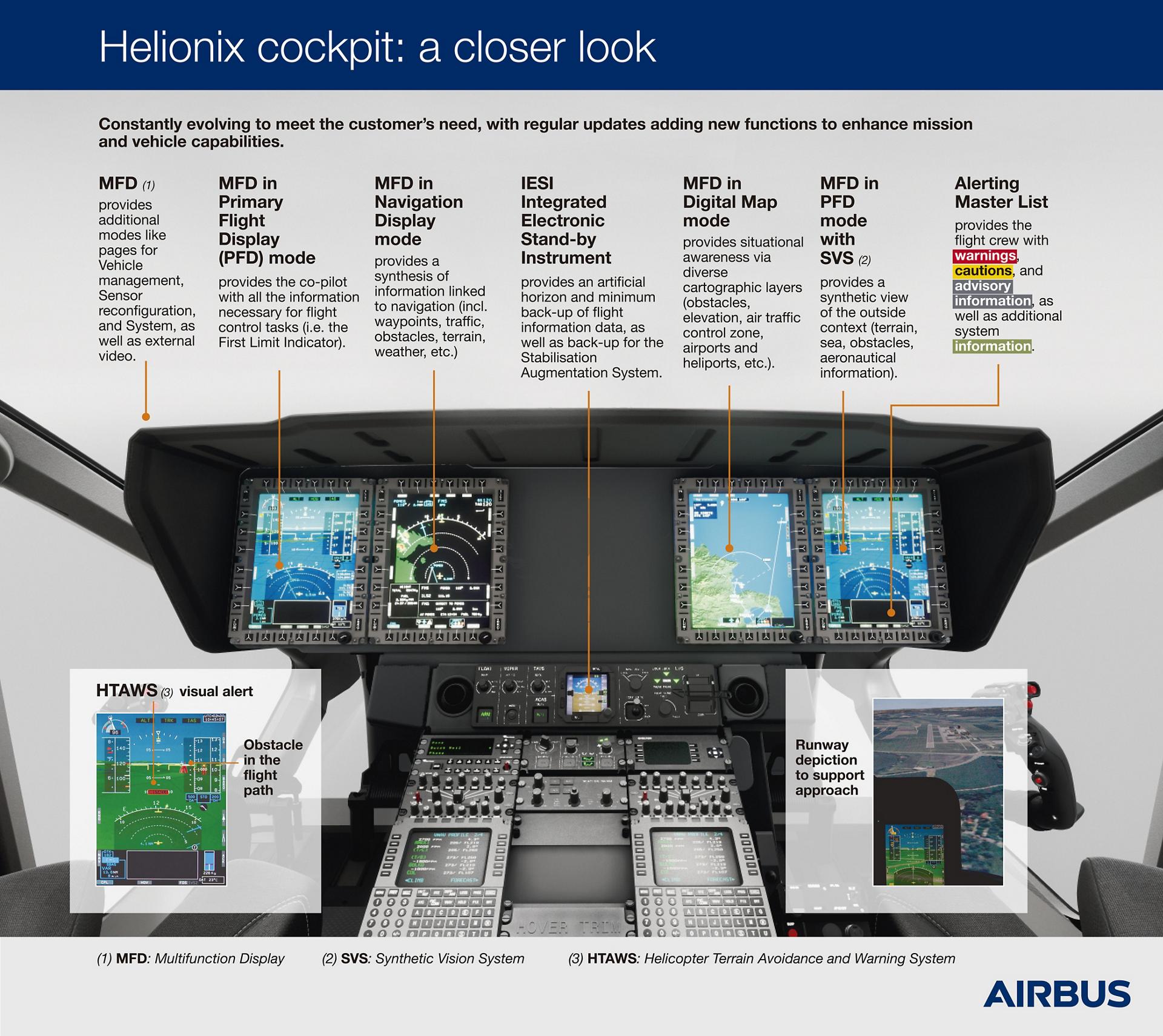 helionix-cockpit-infographic-20181206.png