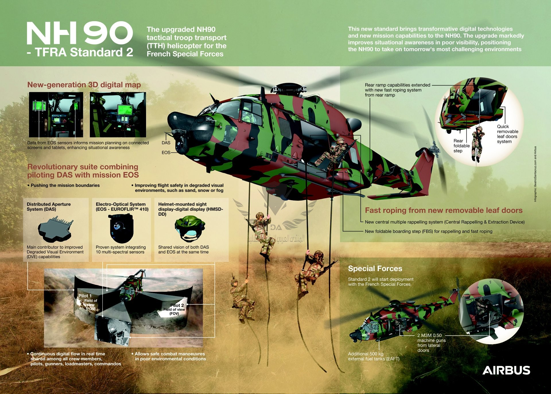 Infographic-NH90-TFRA-Standard2.jpg