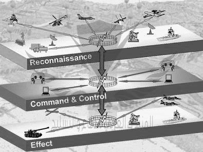network-centric-warfare.jpg