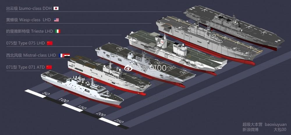 China-Launches-1st-Type-075-LHD-for-PLAN-3.jpg