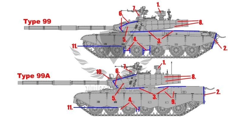 type-99a-tank-differences.jpg
