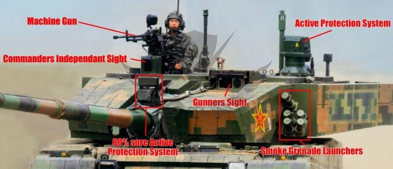 type-99a2-workbook-turret-overview-768x3311.jpg