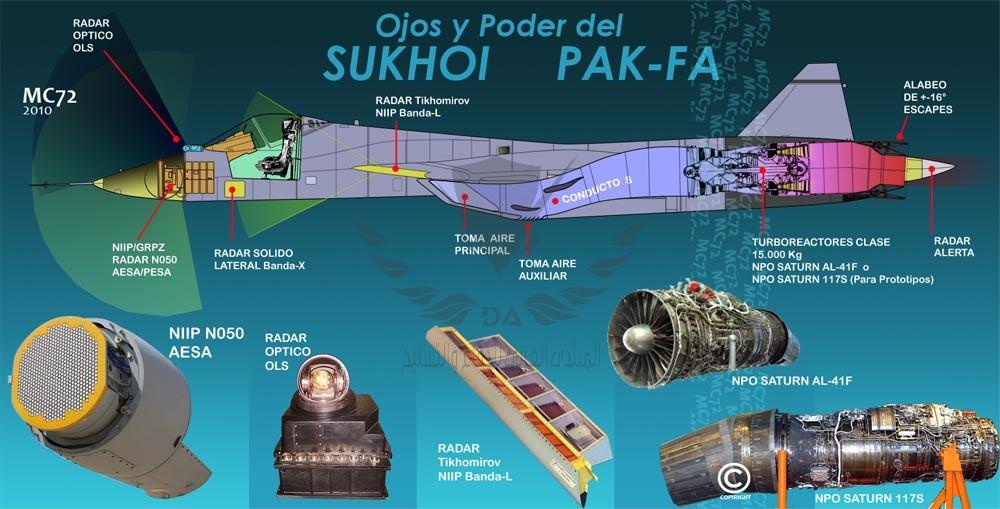 PAK-FA_Sukhoy_S_Duct_p.jpg