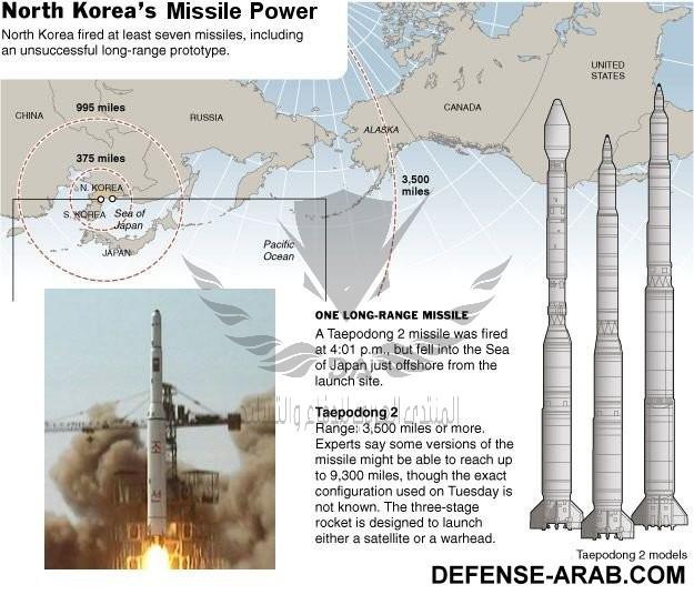 Taepodong-2_lang_range_missile_North_Korea_Korean_army_military_technology_002.jpg