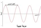 dc-vs-ac-alternating-current-sine-wave-waveform-5b74a6e146e0fb005063fb8e.png