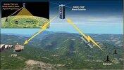 SNAP SMDC UHF3.jpg
